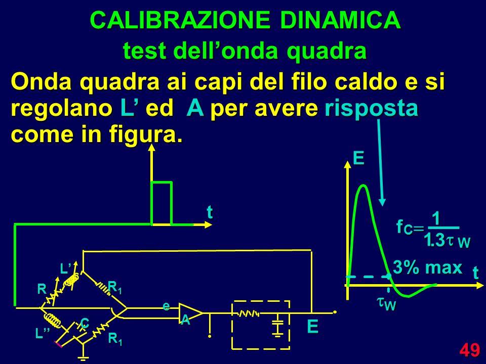 49 CALIBRAZIONE DINAMICA test dellonda quadra Onda quadra ai capi del filo caldo e si regolano L ed A per avere risposta come in figura. f C 11.3 W A