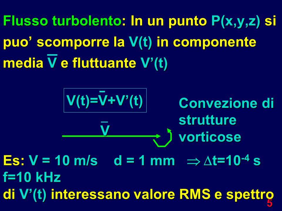 5 Flusso turbolento: In un punto P(x,y,z) si puo scomporre la V(t) in componente media V e fluttuante V(t) V(t)=V+V(t) V Es: V = 10 m/s d = 1 mm t=10