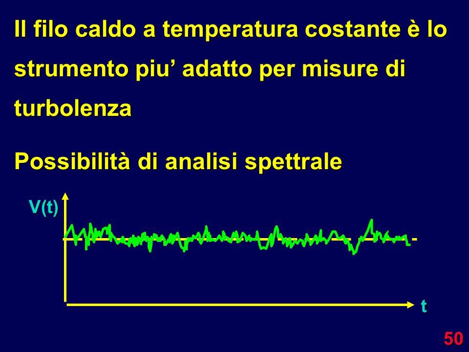 50 Il filo caldo a temperatura costante è lo strumento piu adatto per misure di turbolenza Possibilità di analisi spettrale V(t) t