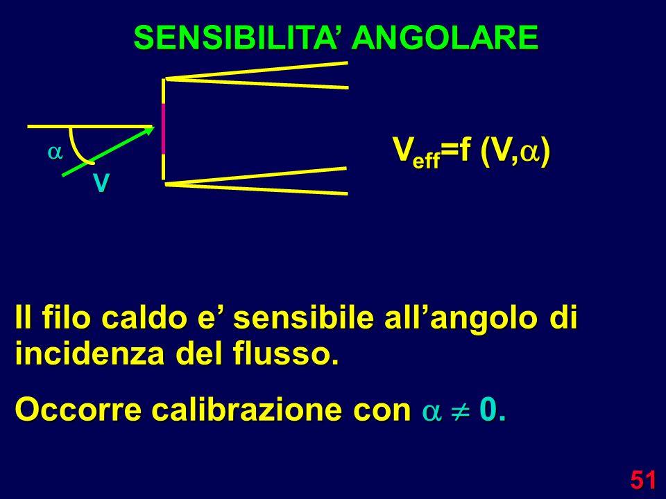 51 SENSIBILITA ANGOLARE V eff =f (V, ) Il filo caldo e sensibile allangolo di incidenza del flusso. Occorre calibrazione con 0. V