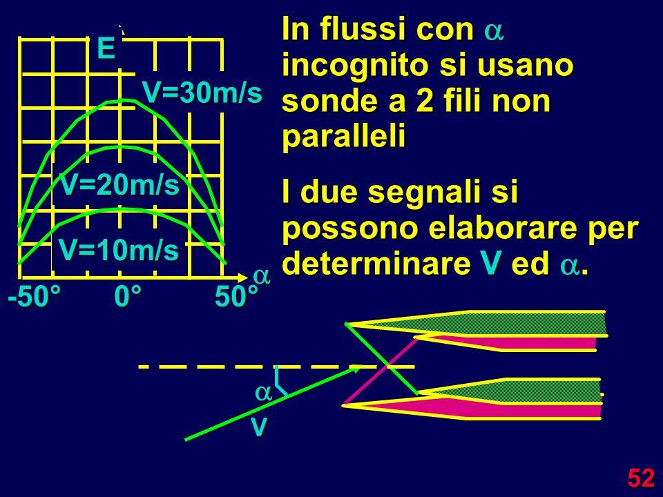 52 In flussi con incognito si usano sonde a 2 fili non paralleli I due segnali si possono elaborare per determinare V ed. E V=30m/s V=20m/s V=10m/s -5