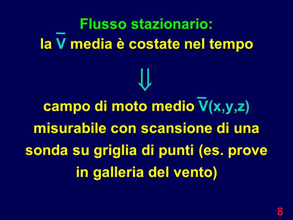 8 Flusso stazionario: la V media è costate nel tempo campo di moto medio V(x,y,z) misurabile con scansione di una sonda su griglia di punti (es. prove