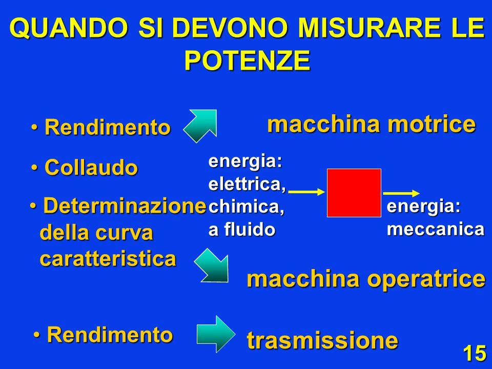 15 QUANDO SI DEVONO MISURARE LE POTENZE macchina motrice macchina operatrice Collaudo Collaudo Determinazione della curva caratteristica Determinazion