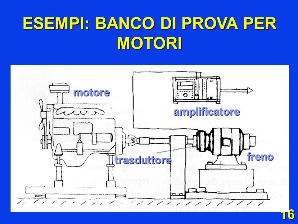 16 ESEMPI: BANCO DI PROVA PER MOTORI motore freno amplificatore trasduttore