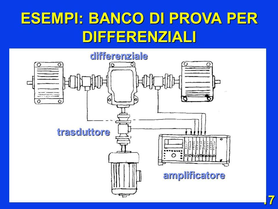 17 ESEMPI: BANCO DI PROVA PER DIFFERENZIALI amplificatore trasduttoredifferenziale