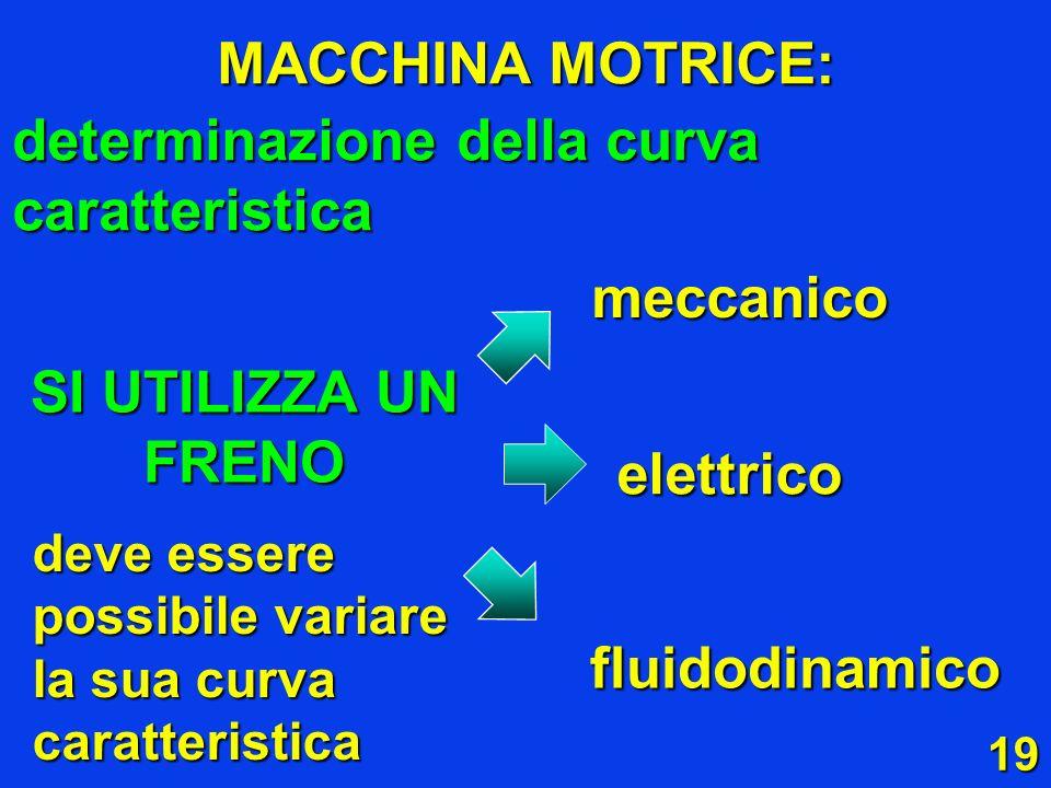19 MACCHINA MOTRICE: determinazione della curva caratteristica SI UTILIZZA UN FRENO meccanico elettrico fluidodinamico deve essere possibile variare l