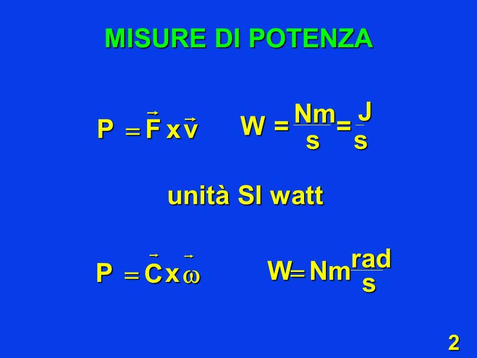 2 PF xv ssJNm W== P C x rads WNm unità SI watt