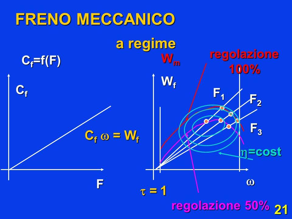 21 C f = W f = 1 = 1 a regime CfCfCfCf F C f =f(F) F1F1F1F1 WmWmWfWfWmWmWfWf F2F2F2F2 F3F3F3F3 regolazione 100% regolazione 50% =cost =cost FRENO MECC
