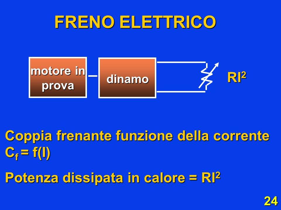 24 Coppia frenante funzione della corrente C f = f(I) Potenza dissipata in calore = RI 2 FRENO ELETTRICO dinamo motore in prova RI 2