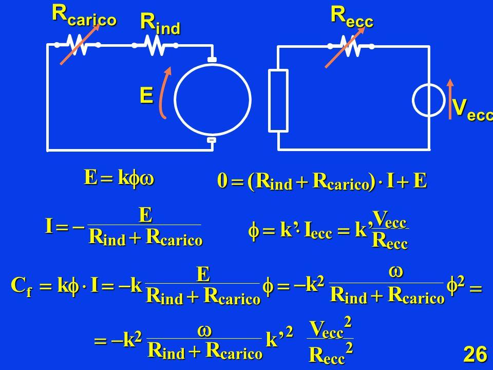 26 E R ecc V ecc R ind R carico IERR indcarico Ek RRIEindcarico0() kIkVR ecc ecc ecc CfCfCfCfkIk E RR indcarico k RR indcarico 22 k RR k indcarico 2 2