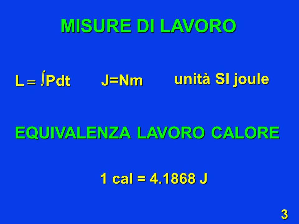 3 MISURE DI LAVORO J=Nm EQUIVALENZA LAVORO CALORE unità SI joule 1 cal = 4.1868 J LPdt