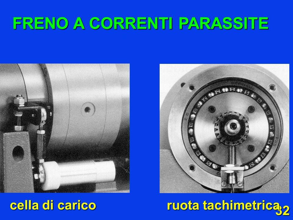 32 cella di carico ruota tachimetrica FRENO A CORRENTI PARASSITE