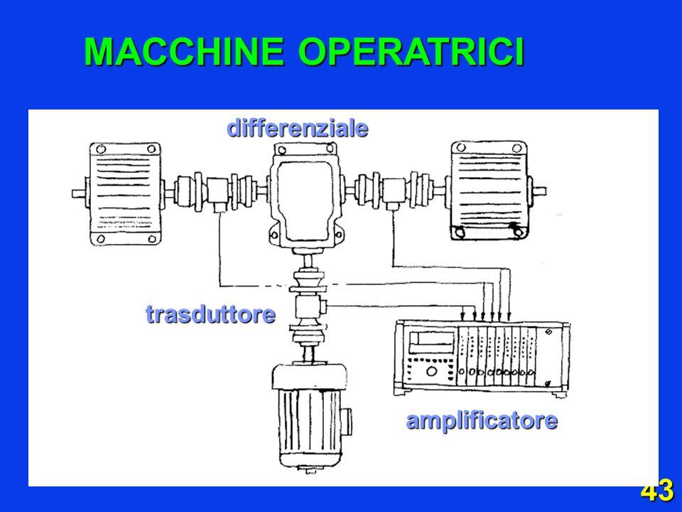 43 MACCHINE OPERATRICI amplificatore trasduttoredifferenziale
