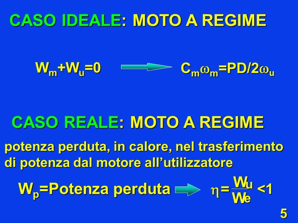 5 CASO IDEALE: MOTO A REGIME W m +W u =0 C m m =PD/2 u CASO REALE: MOTO A REGIME potenza perduta, in calore, nel trasferimento di potenza dal motore a