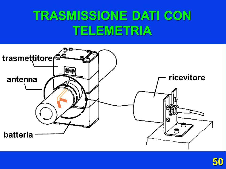 50 trasmettitore batteria ricevitore antenna TRASMISSIONE DATI CON TELEMETRIA
