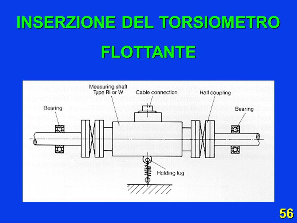 56 INSERZIONE DEL TORSIOMETRO FLOTTANTE