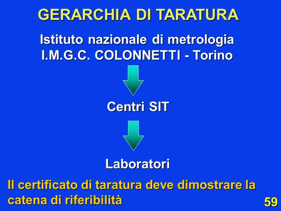 59 GERARCHIA DI TARATURA Istituto nazionale di metrologia I.M.G.C. COLONNETTI - Torino Centri SIT Laboratori Il certificato di taratura deve dimostrar