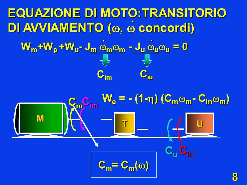 8 EQUAZIONE DI MOTO:TRANSITORIO DI AVVIAMENTO ( concordi) W m +W p +W u - J m m m - J u u u = 0.. C im C iu C m = C m ( ) M U T CmCmCmCm C im CuCuCuCu