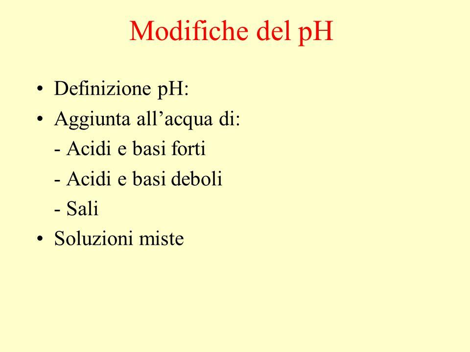Modifiche del pH Definizione pH: Aggiunta allacqua di: - Acidi e basi forti - Acidi e basi deboli - Sali Soluzioni miste