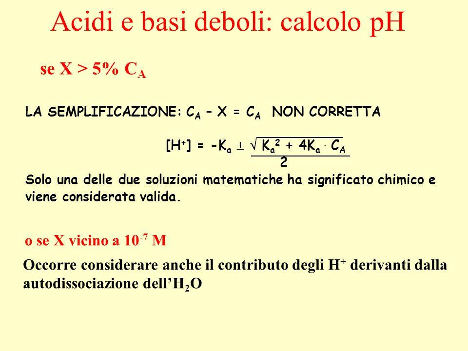 LA SEMPLIFICAZIONE: C A – X = C A NON CORRETTA [H + ] = -K a K a 2 + 4K a. C A 2 Solo una delle due soluzioni matematiche ha significato chimico e vie
