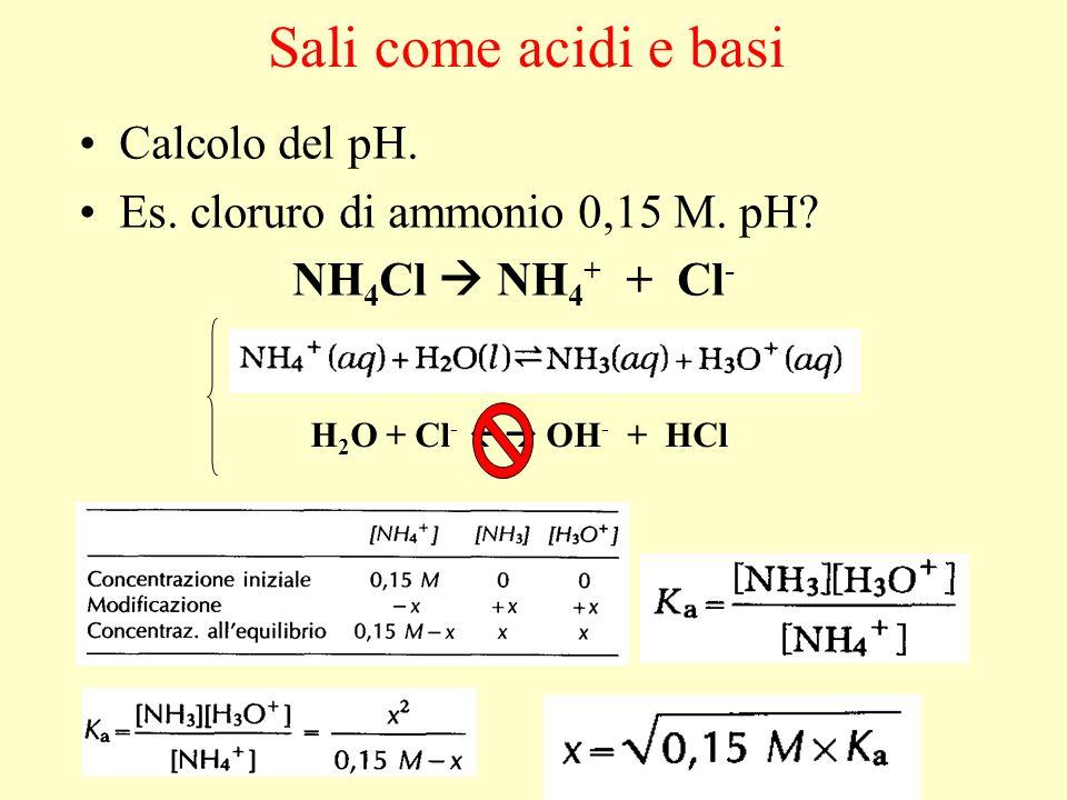 Sali come acidi e basi Calcolo del pH. Es. cloruro di ammonio 0,15 M. pH? NH 4 Cl NH 4 + + Cl - H 2 O + Cl - OH - + HCl