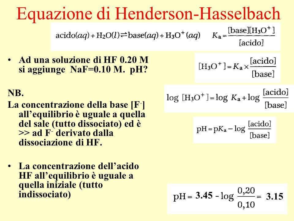 Equazione di Henderson-Hasselbach Ad una soluzione di HF 0.20 M si aggiunge NaF=0.10 M. pH? NB. La concentrazione della base [F - ] allequilibrio è ug