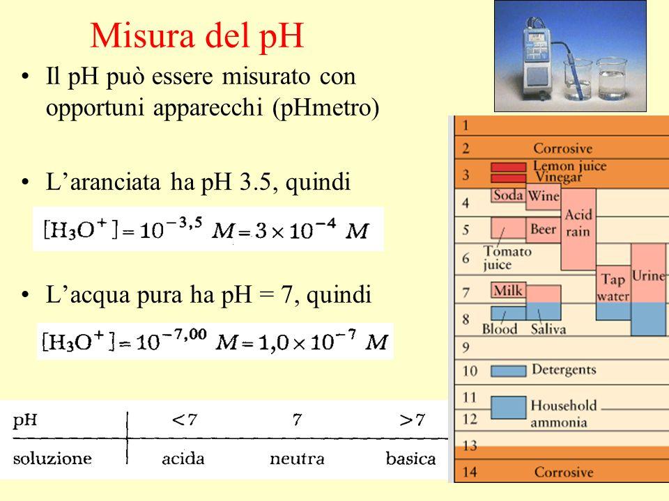 Misura del pH Il pH può essere misurato con opportuni apparecchi (pHmetro) Laranciata ha pH 3.5, quindi Lacqua pura ha pH = 7, quindi