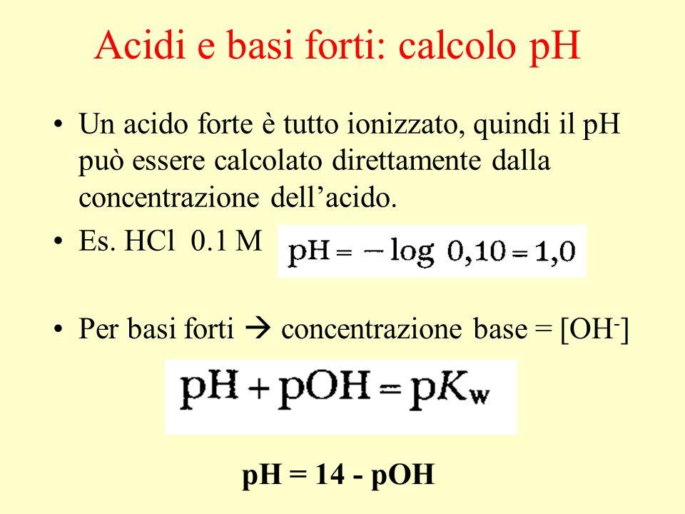 Acidi e basi forti: calcolo pH Un acido forte è tutto ionizzato, quindi il pH può essere calcolato direttamente dalla concentrazione dellacido. Es. HC