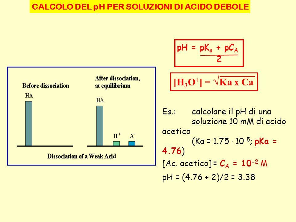 CALCOLO DEL pH PER SOLUZIONI DI ACIDO DEBOLE pH = pK a + pC A 2 Es.:calcolare il pH di una soluzione 10 mM di acido acetico (Ka = 1.75. 10 -5 ; pKa =