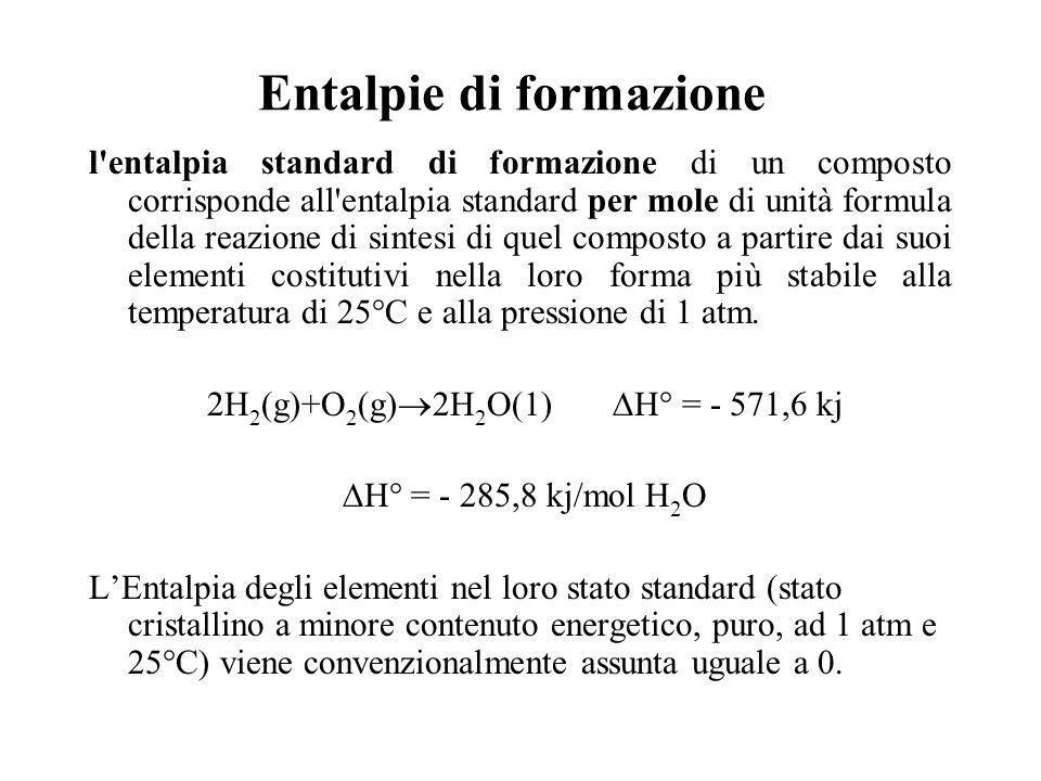 Entalpie di formazione l entalpia standard di formazione di un composto corrisponde all entalpia standard per mole di unità formula della reazione di sintesi di quel composto a partire dai suoi elementi costitutivi nella loro forma più stabile alla temperatura di 25°C e alla pressione di 1 atm.