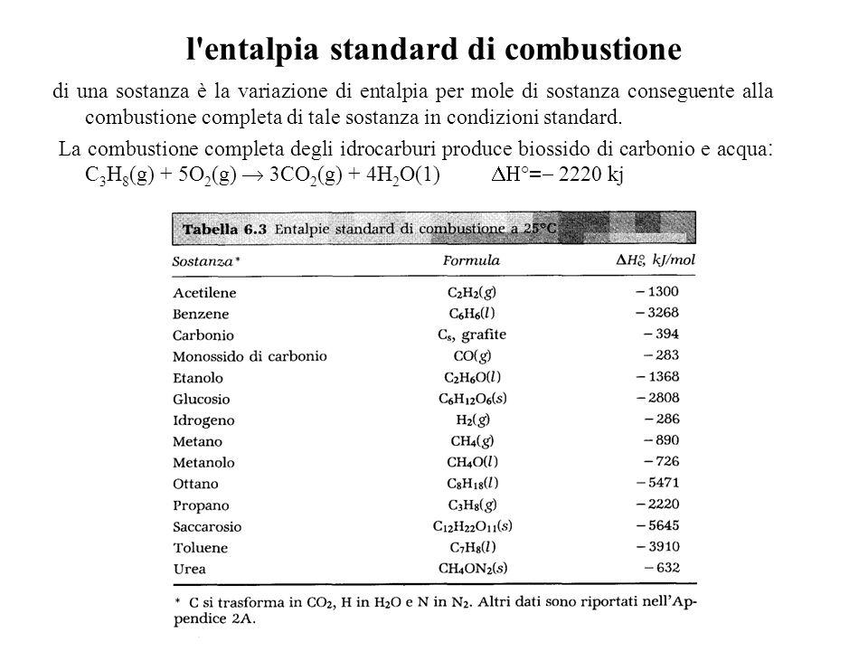 l entalpia standard di combustione di una sostanza è la variazione di entalpia per mole di sostanza conseguente alla combustione completa di tale sostanza in condizioni standard.