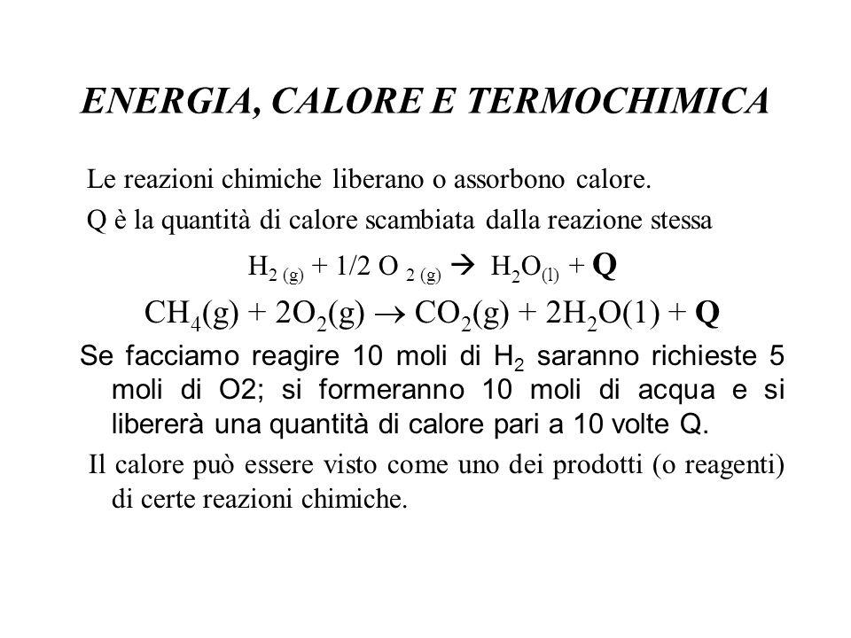 ENERGIA, CALORE E TERMOCHIMICA Le reazioni chimiche liberano o assorbono calore.