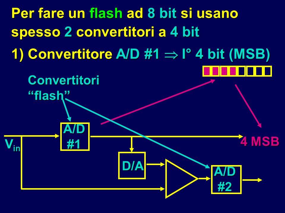 A/D #2 A/D #1 D/A 4 MSB V in Convertitoriflash Per fare un flash ad 8 bit si usano spesso 2 convertitori a 4 bit 1) Convertitore A/D #1 I° 4 bit (MSB)