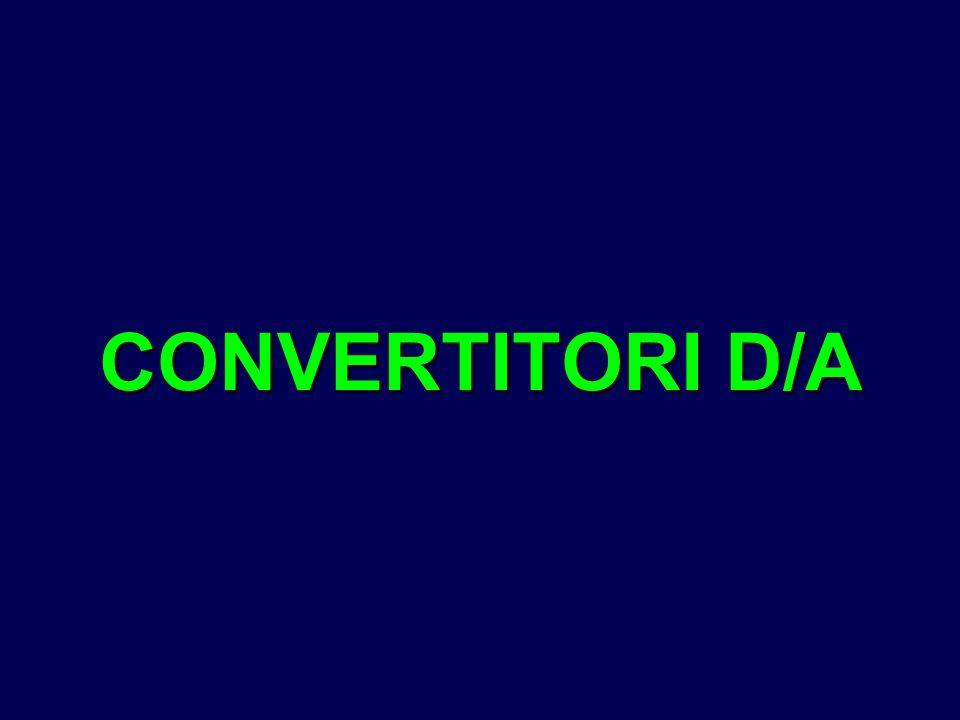 CONVERTITORI D/A