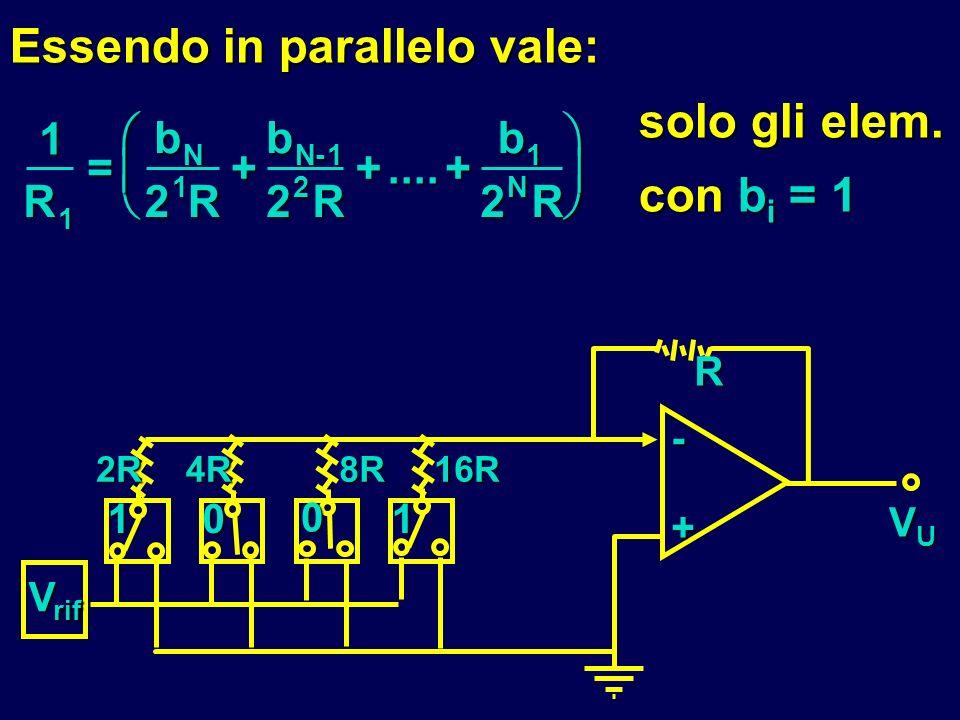 Essendo in parallelo vale: solo gli elem. solo gli elem. con b i = 1 con b i = 1 1 R 1 = b N 2 1 R + b N-1 2 2 R +....+ b 1 2 N R R - + VUVUVUVU V rif