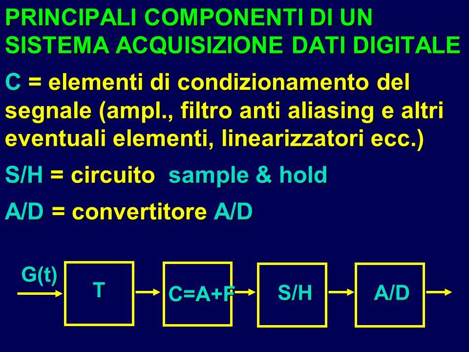 PRINCIPALI COMPONENTI DI UN SISTEMA ACQUISIZIONE DATI DIGITALE C = elementi di condizionamento del segnale (ampl., filtro anti aliasing e altri eventu