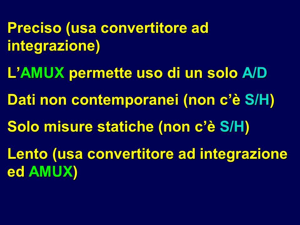 Preciso (usa convertitore ad integrazione) LAMUX permette uso di un solo A/D Dati non contemporanei (non cè S/H) Solo misure statiche (non cè S/H) Len