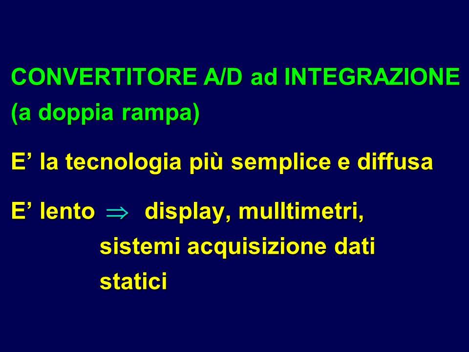 CONVERTITORE A/D ad INTEGRAZIONE (a doppia rampa) E la tecnologia più semplice e diffusa E lento display, mulltimetri, sistemi acquisizione dati stati