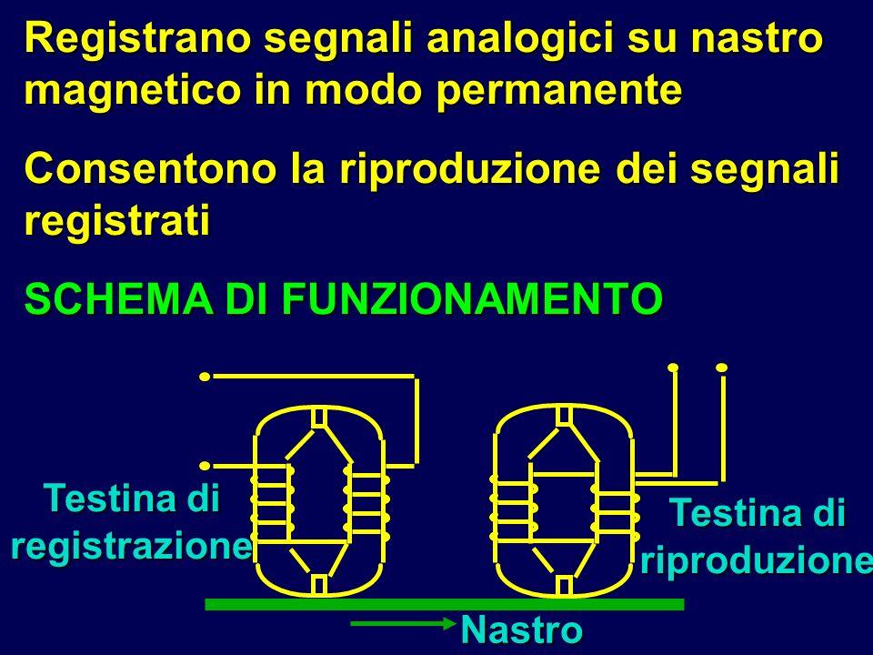 Registrano segnali analogici su nastro magnetico in modo permanente Consentono la riproduzione dei segnali registrati SCHEMA DI FUNZIONAMENTO Testina