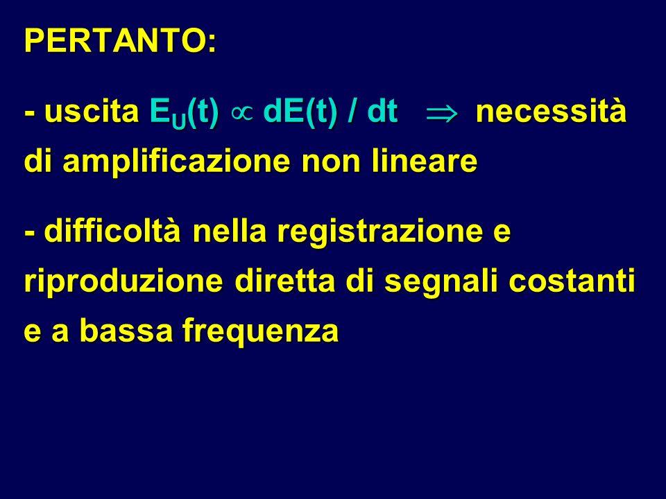 PERTANTO: - uscita E U (t) dE(t) / dt necessità di amplificazione non lineare - difficoltà nella registrazione e riproduzione diretta di segnali costa