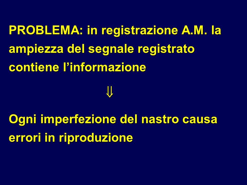 PROBLEMA: in registrazione A.M. la ampiezza del segnale registrato contiene linformazione Ogni imperfezione del nastro causa errori in riproduzione