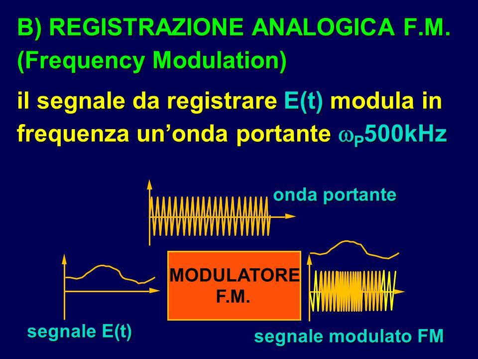 B) REGISTRAZIONE ANALOGICA F.M. (Frequency Modulation) il segnale da registrare E(t) modula in frequenza unonda portante P 500kHz MODULATORE F.M. seg