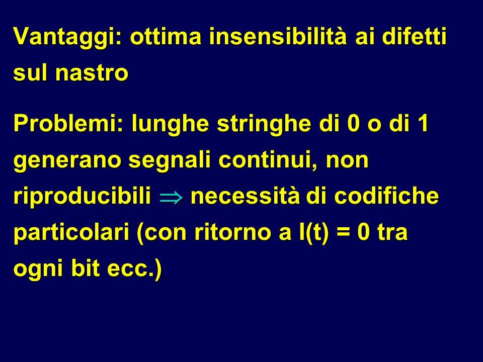 Vantaggi: ottima insensibilità ai difetti sul nastro Problemi: lunghe stringhe di 0 o di 1 generano segnali continui, non riproducibili necessità di c