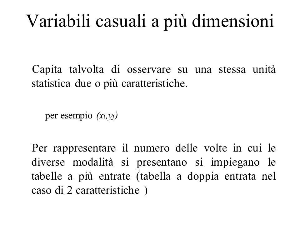Variabili casuali a più dimensioni Capita talvolta di osservare su una stessa unità statistica due o più caratteristiche. per esempio (x i,y j ) Per r
