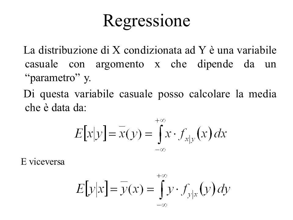 Regressione La distribuzione di X condizionata ad Y è una variabile casuale con argomento x che dipende da un parametro y. Di questa variabile casuale