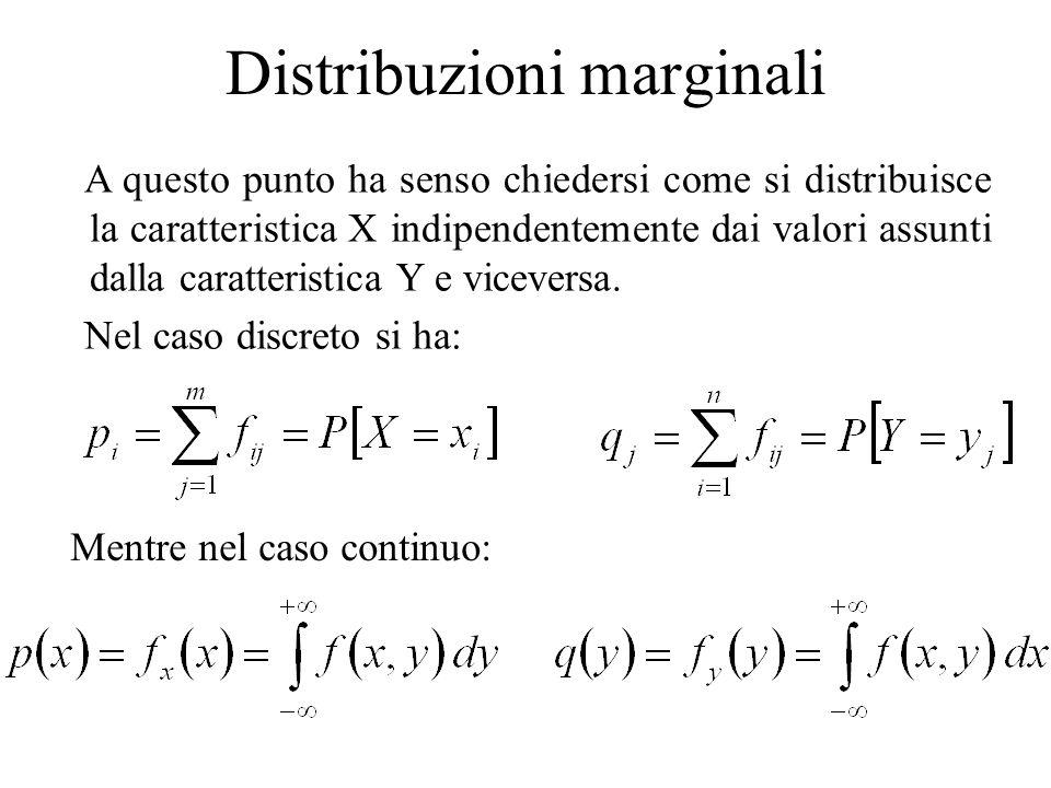 Media Le distribuzioni marginali si presentano come delle variabili casuali ad una dimensione e dunque è possibile calcolare la media di X e di Y semplicemente con: e nel caso continuo: viene chiamata media della variabile casuale doppia
