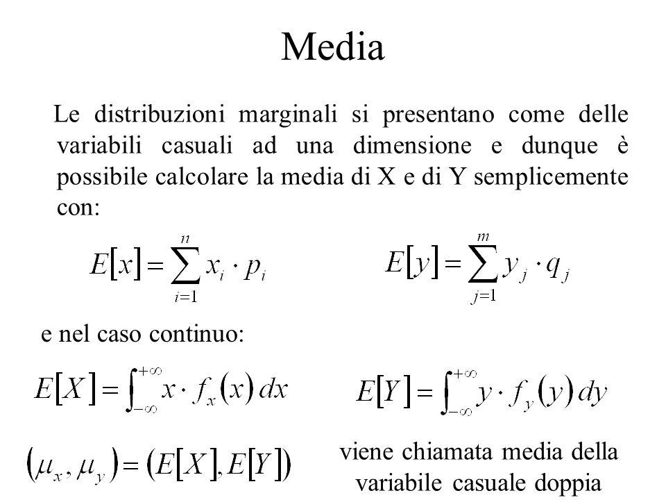 Varianza e covarianza Analogamente a quanto visto per la media è possibile calcolare la varianza delle distribuzioni marginali di X e di Y con: e nel caso continuo: