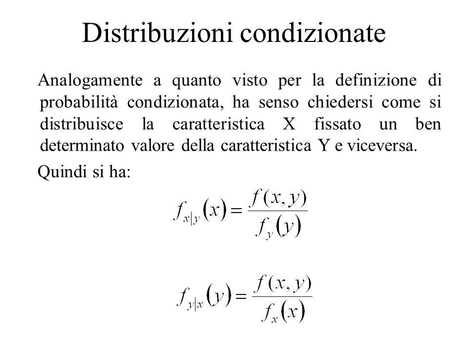 Distribuzioni condizionate Analogamente a quanto visto per la definizione di probabilità condizionata, ha senso chiedersi come si distribuisce la cara