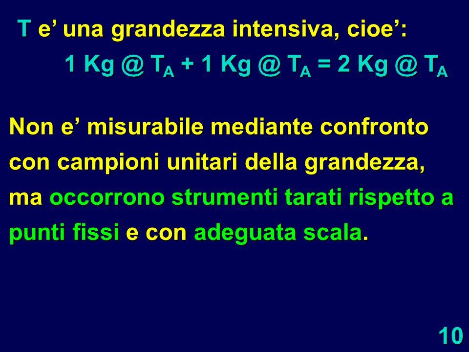 10 Non e misurabile mediante confronto con campioni unitari della grandezza, ma occorrono strumenti tarati rispetto a punti fissi e con adeguata scala