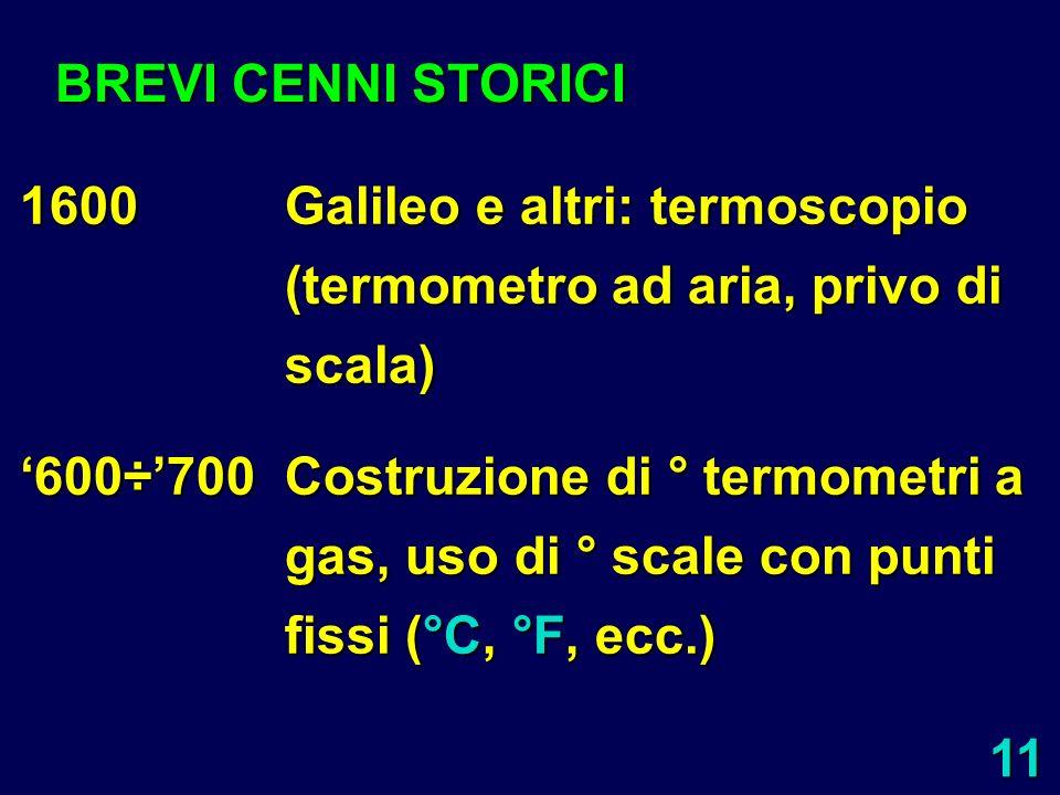 11 1600 Galileo e altri: termoscopio (termometro ad aria, privo di scala) 600÷700Costruzione di ° termometri a gas, uso di ° scale con punti fissi (°C